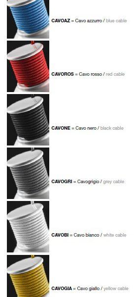 варианты цветов провода